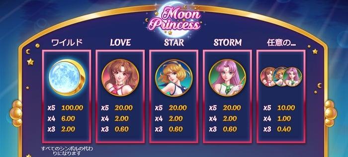 Moon Princess 高配当シンボル