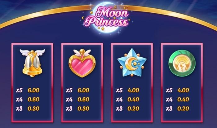Moon Princess 低配当シンボル