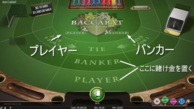 バカラのルールと基本的な遊び方