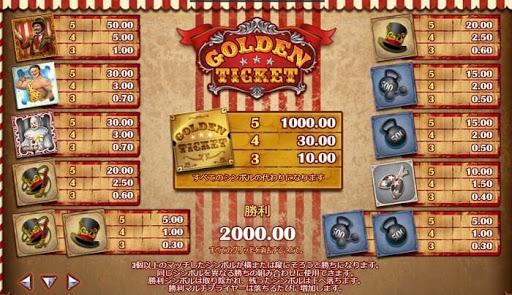 GOLDEN TICKET(ゴールデン・チケット) ペイアウトテーブル & 還元率